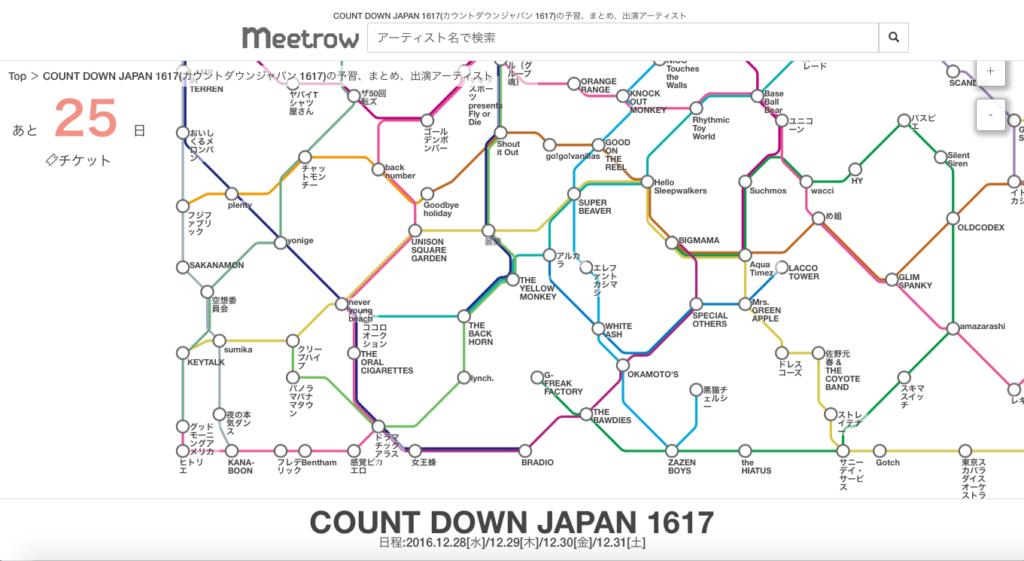 meetrow_site_capcha