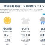 株と天気の相性をデータから読み解く、株と天気の相性データ観測サイトstock-weather.com