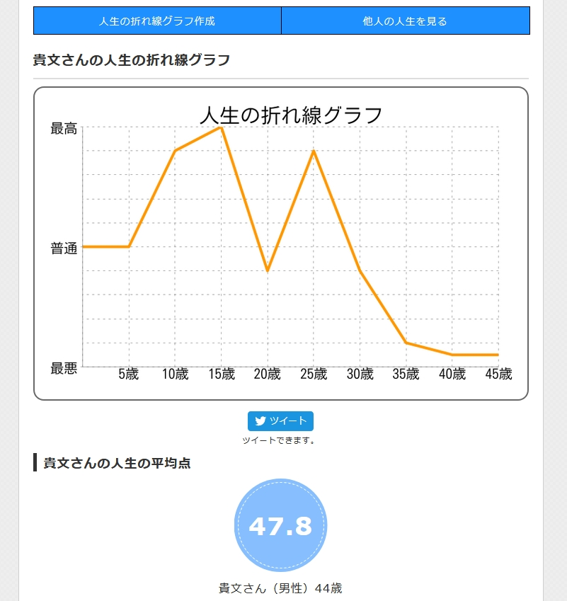jinseigraph